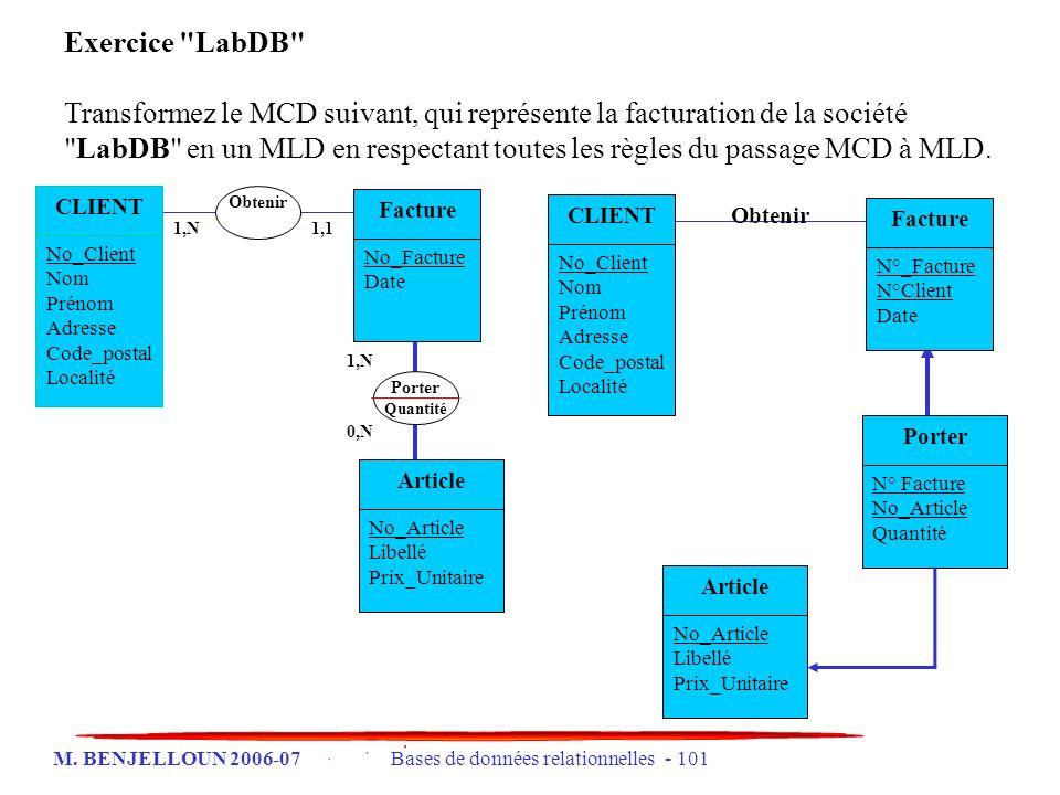 Exercice LabDB
