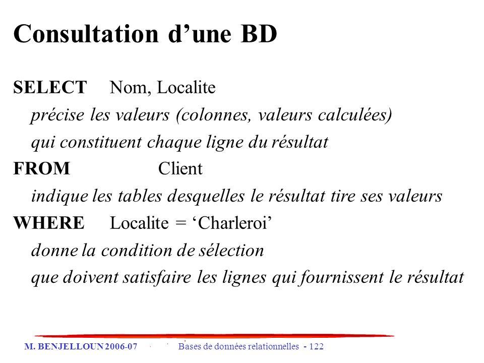 Consultation d'une BD SELECT Nom, Localite