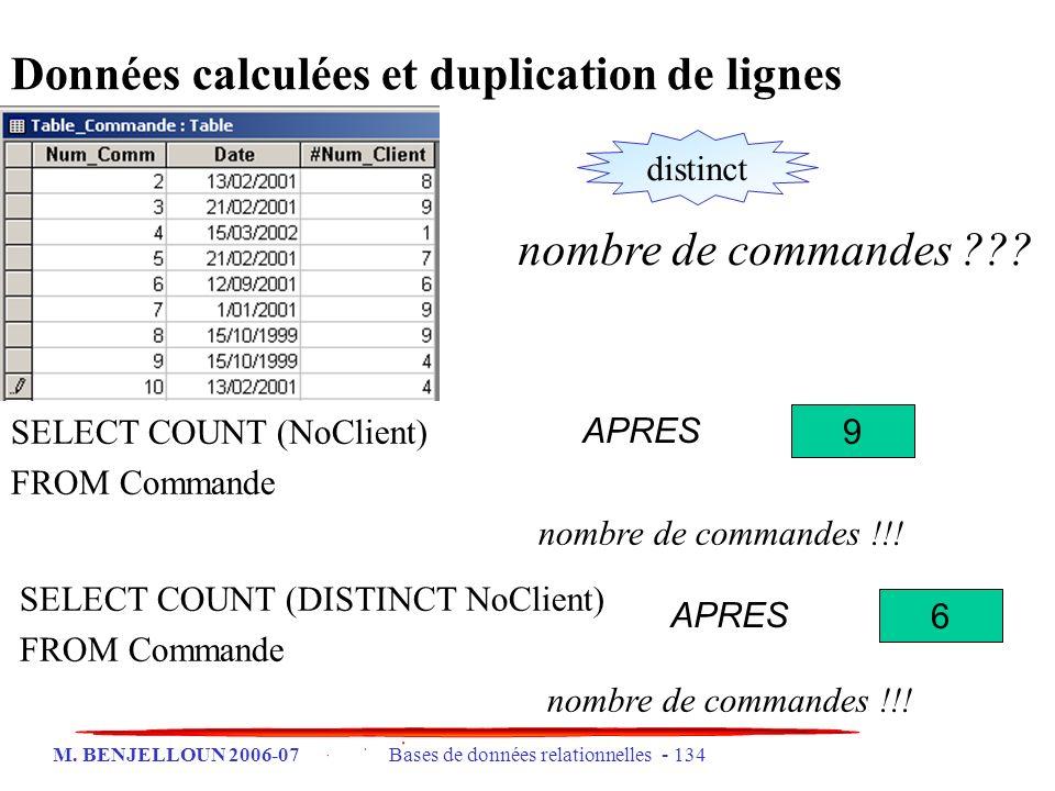 Données calculées et duplication de lignes
