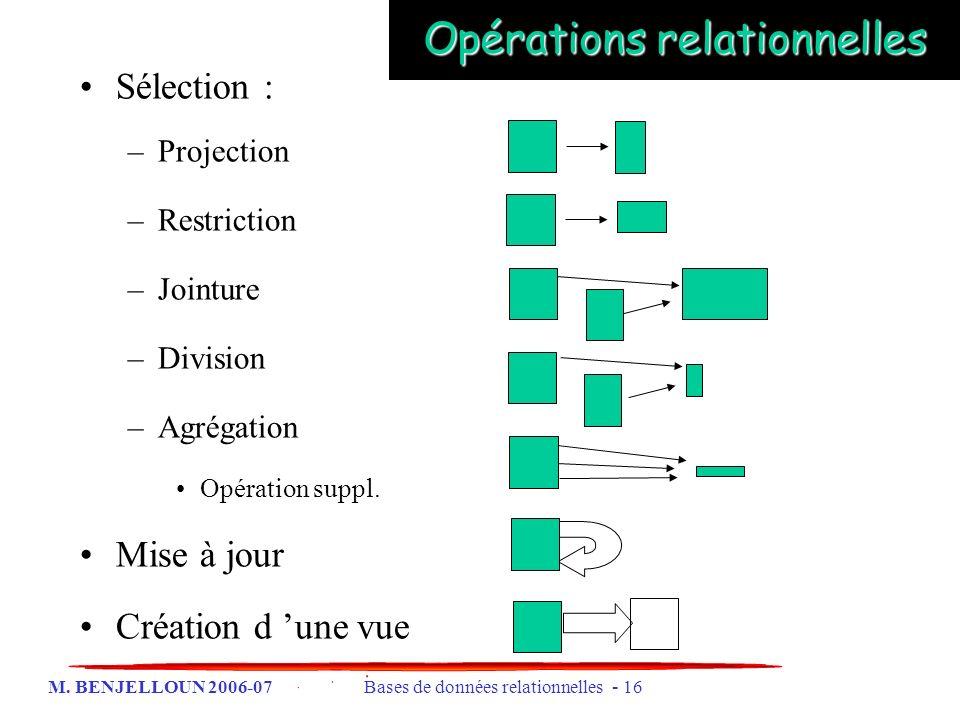 Opérations relationnelles