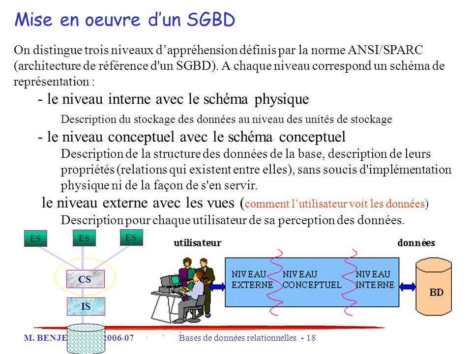 Mise en oeuvre d'un SGBD