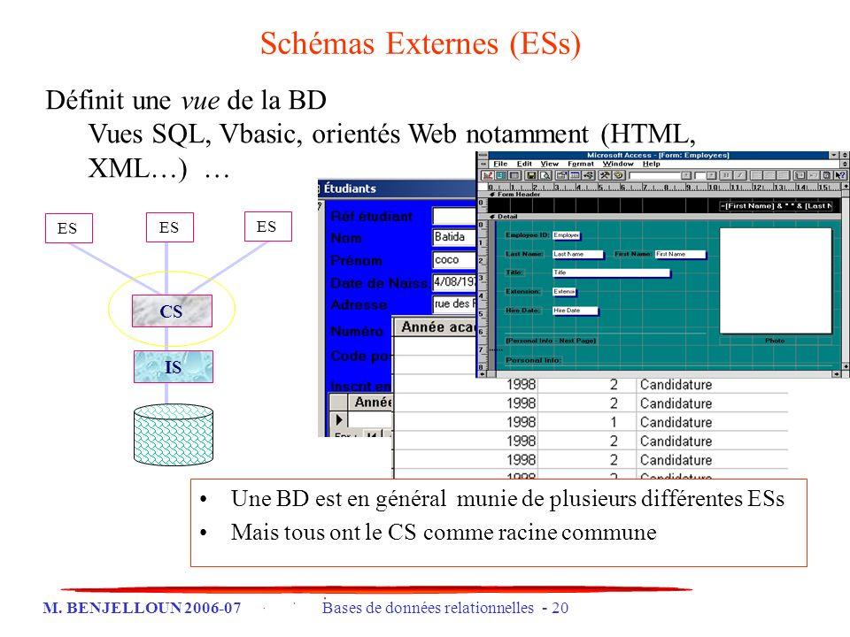 Schémas Externes (ESs)