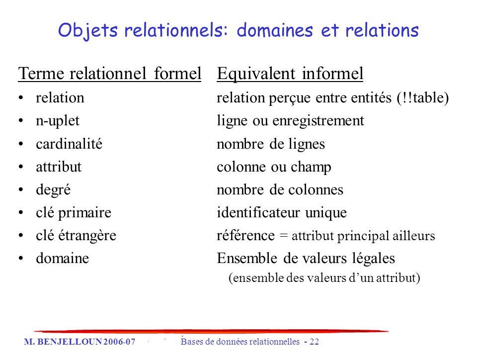 Objets relationnels: domaines et relations