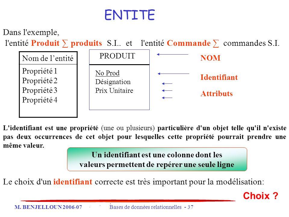 ENTITE Choix Dans l exemple,