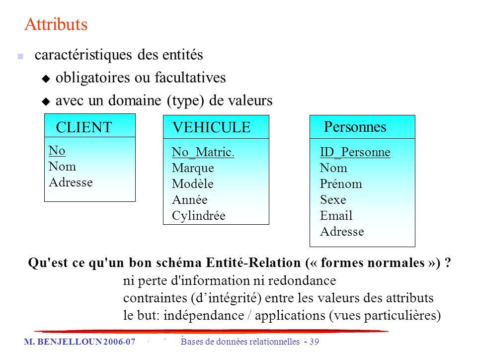 Attributs caractéristiques des entités obligatoires ou facultatives