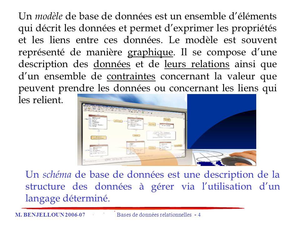 Un modèle de base de données est un ensemble d'éléments qui décrit les données et permet d'exprimer les propriétés et les liens entre ces données. Le modèle est souvent représenté de manière graphique. Il se compose d'une description des données et de leurs relations ainsi que d'un ensemble de contraintes concernant la valeur que peuvent prendre les données ou concernant les liens qui les relient.