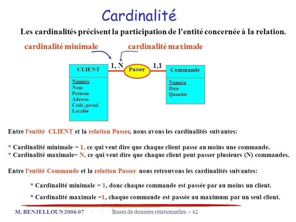 Cardinalité Les cardinalités précisent la participation de l entité concernée à la relation. cardinalité minimale cardinalité maximale.