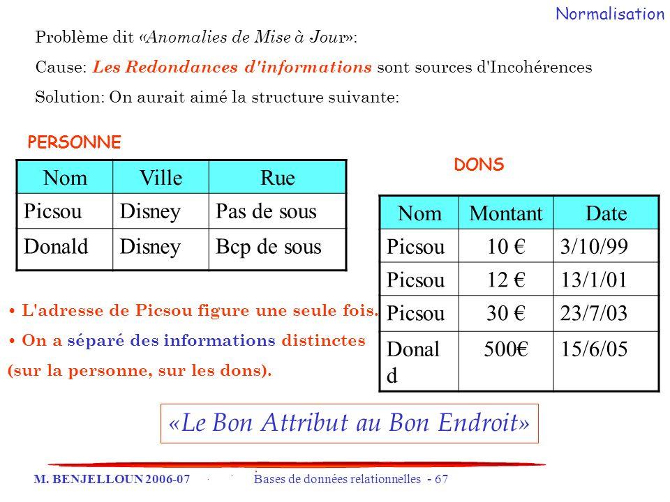 «Le Bon Attribut au Bon Endroit»