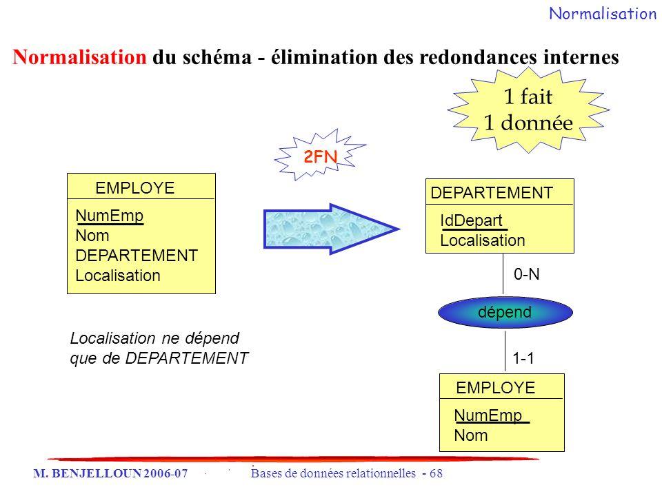 Normalisation du schéma - élimination des redondances internes 1 fait