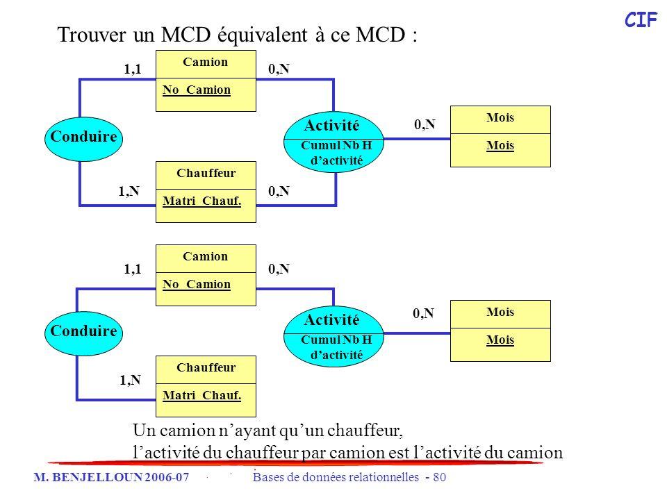 Trouver un MCD équivalent à ce MCD :