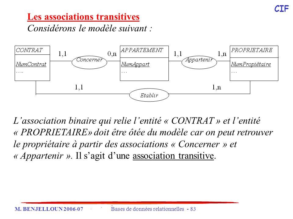 Les associations transitives Considérons le modèle suivant :