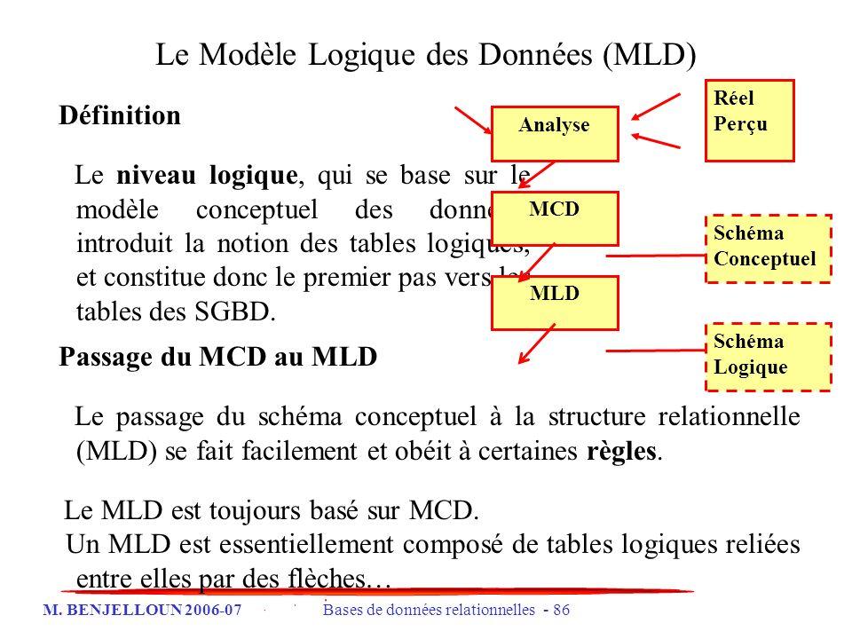 Le Modèle Logique des Données (MLD)