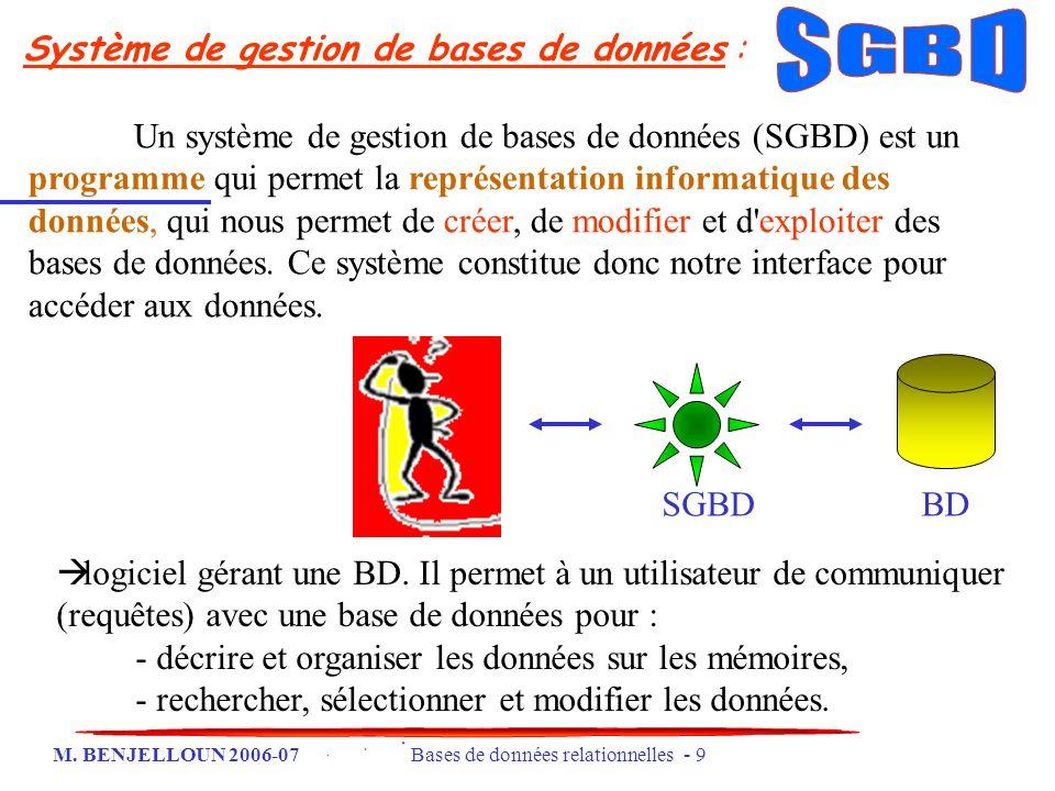 SGBD Système de gestion de bases de données :