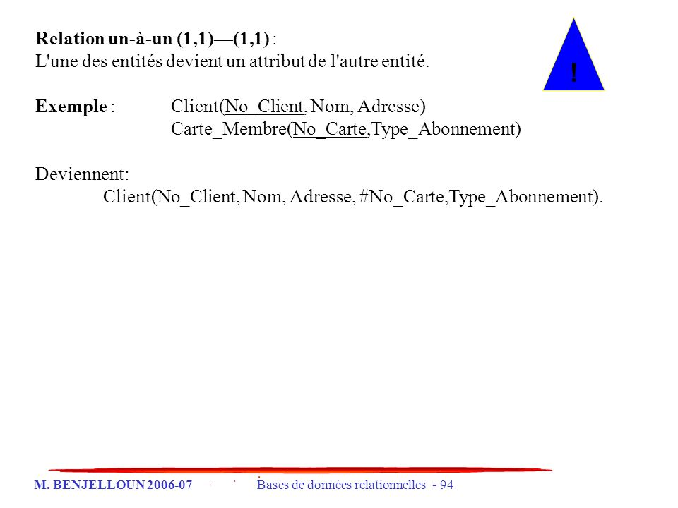 ! Relation un-à-un (1,1)—(1,1) :