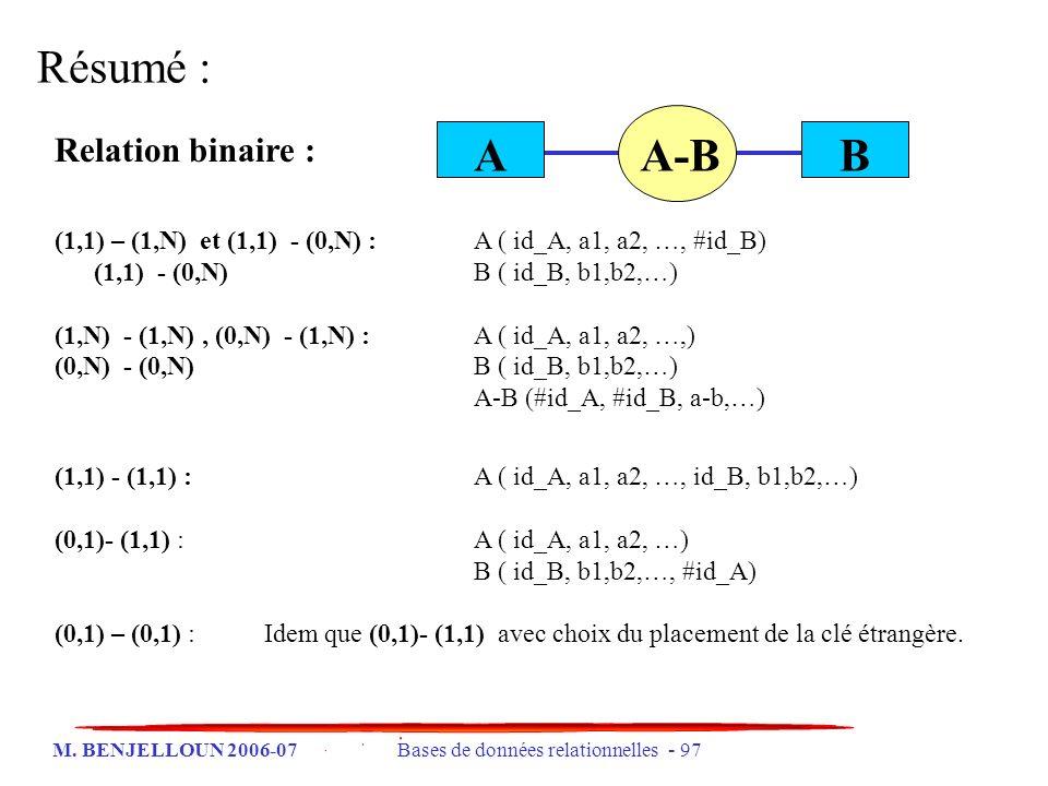 Résumé : A A-B B Relation binaire :