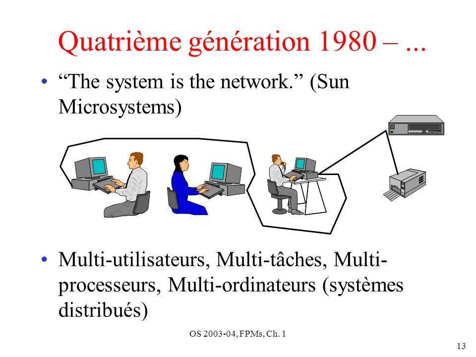 Quatrième génération 1980 – ...