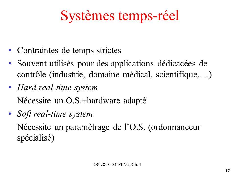 Systèmes temps-réel Contraintes de temps strictes