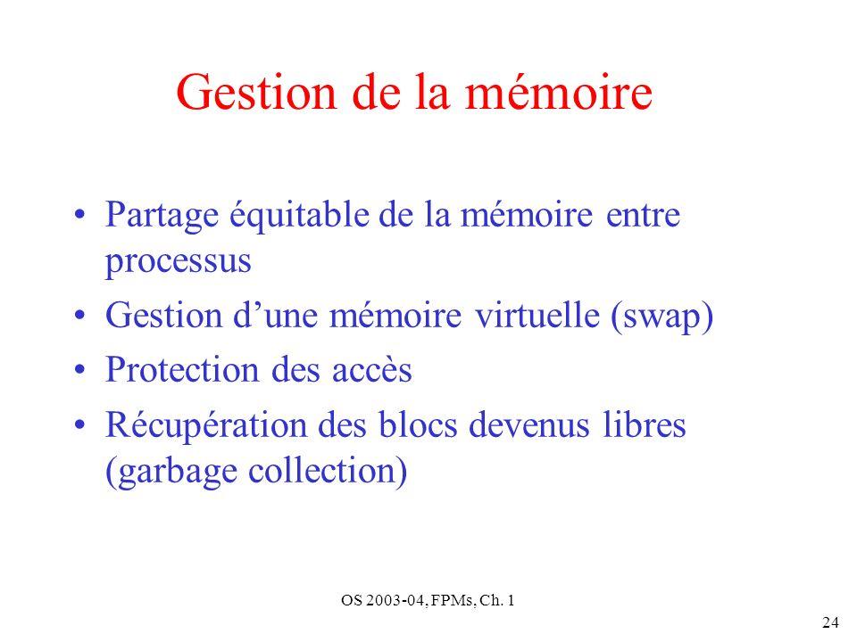 Gestion de la mémoire Partage équitable de la mémoire entre processus