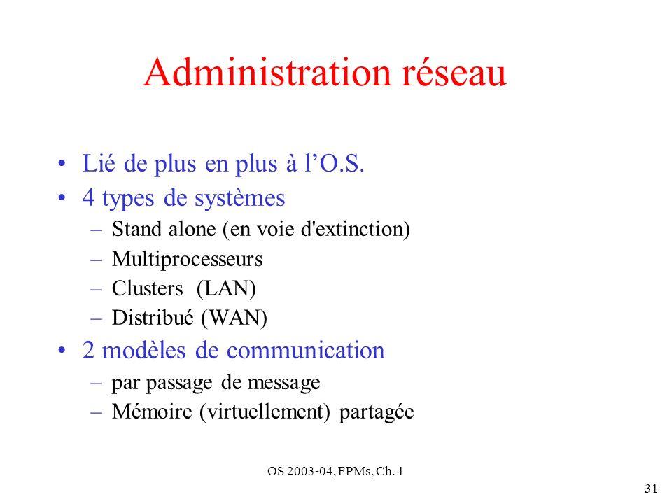 Administration réseau
