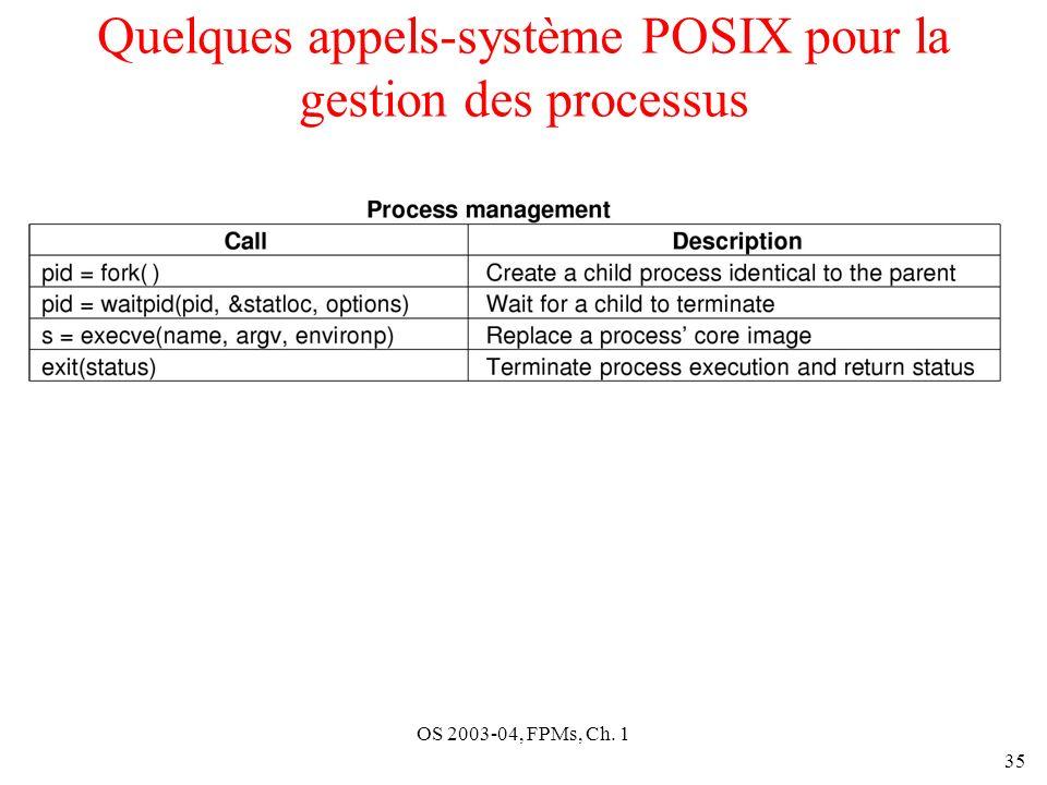 Quelques appels-système POSIX pour la gestion des processus