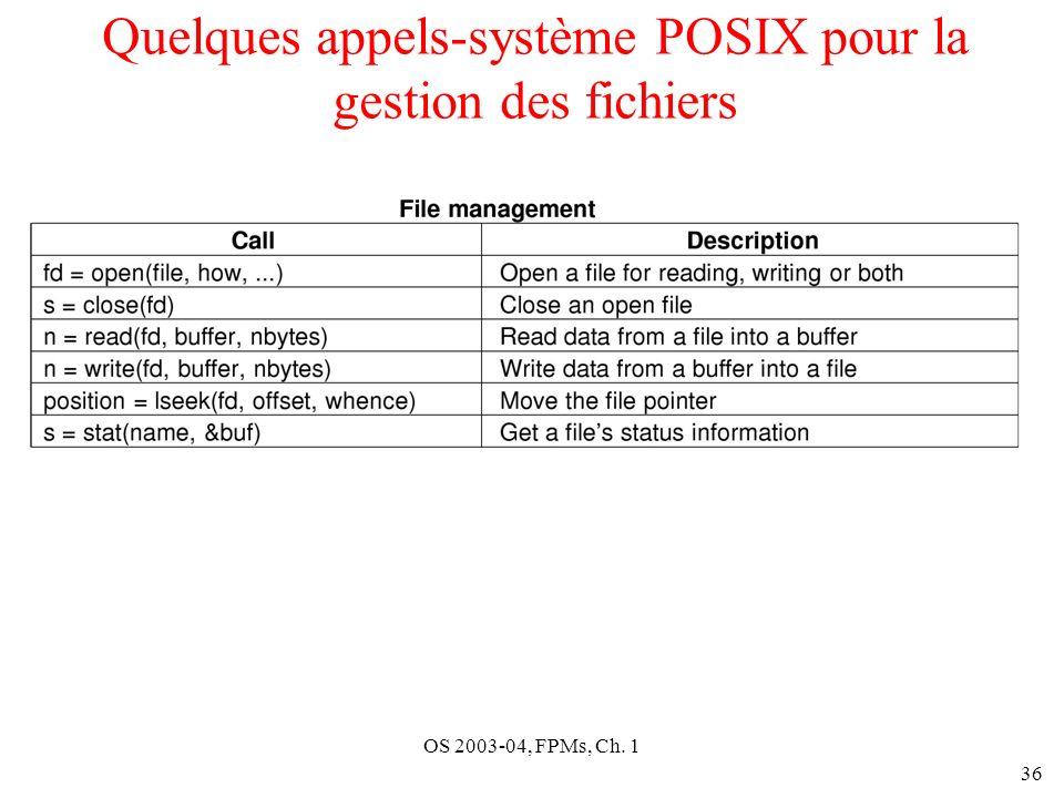 Quelques appels-système POSIX pour la gestion des fichiers
