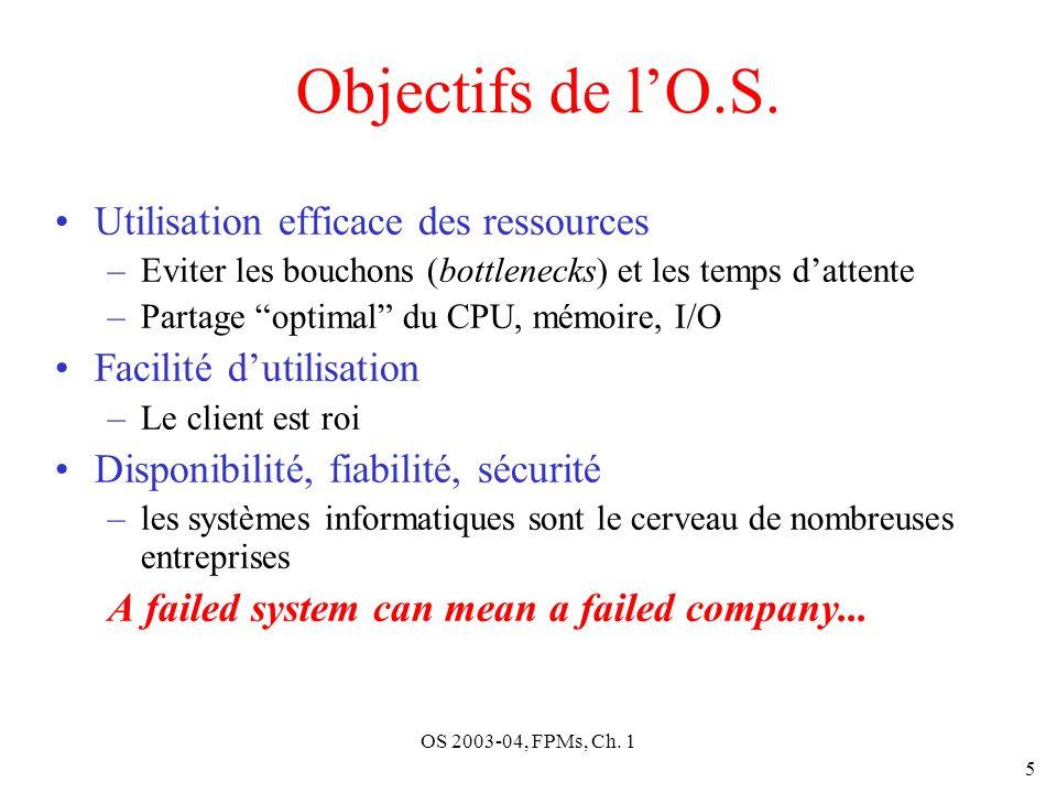 Objectifs de l'O.S. Utilisation efficace des ressources