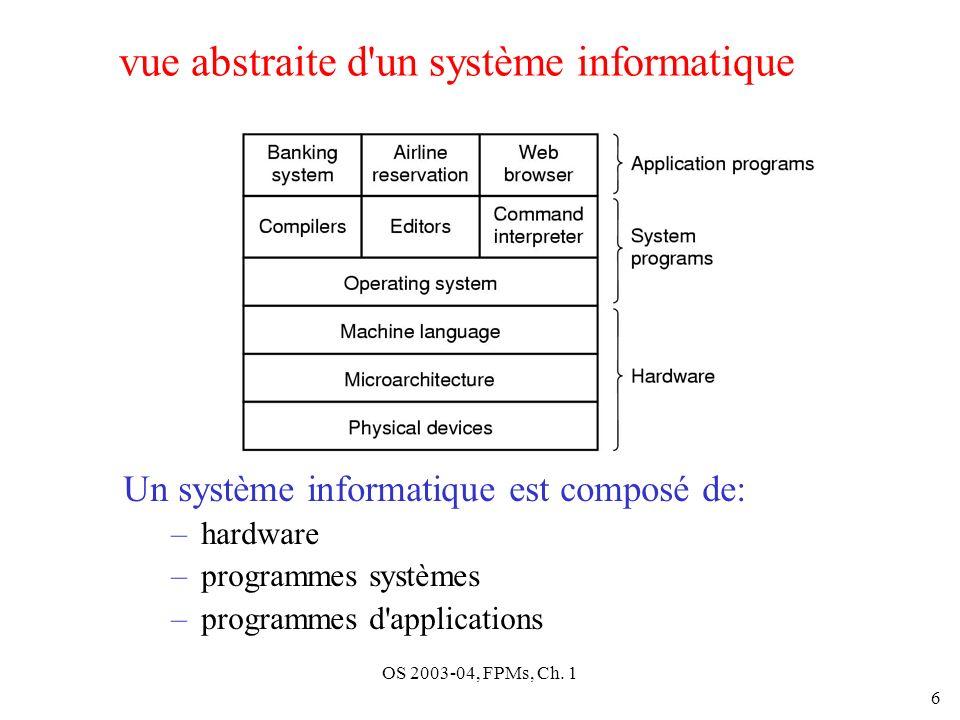 vue abstraite d un système informatique
