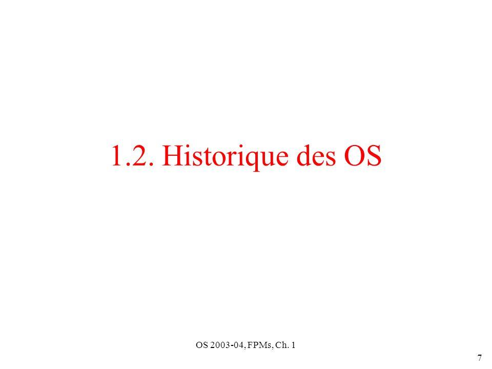 1.2. Historique des OS OS 2003-04, FPMs, Ch. 1