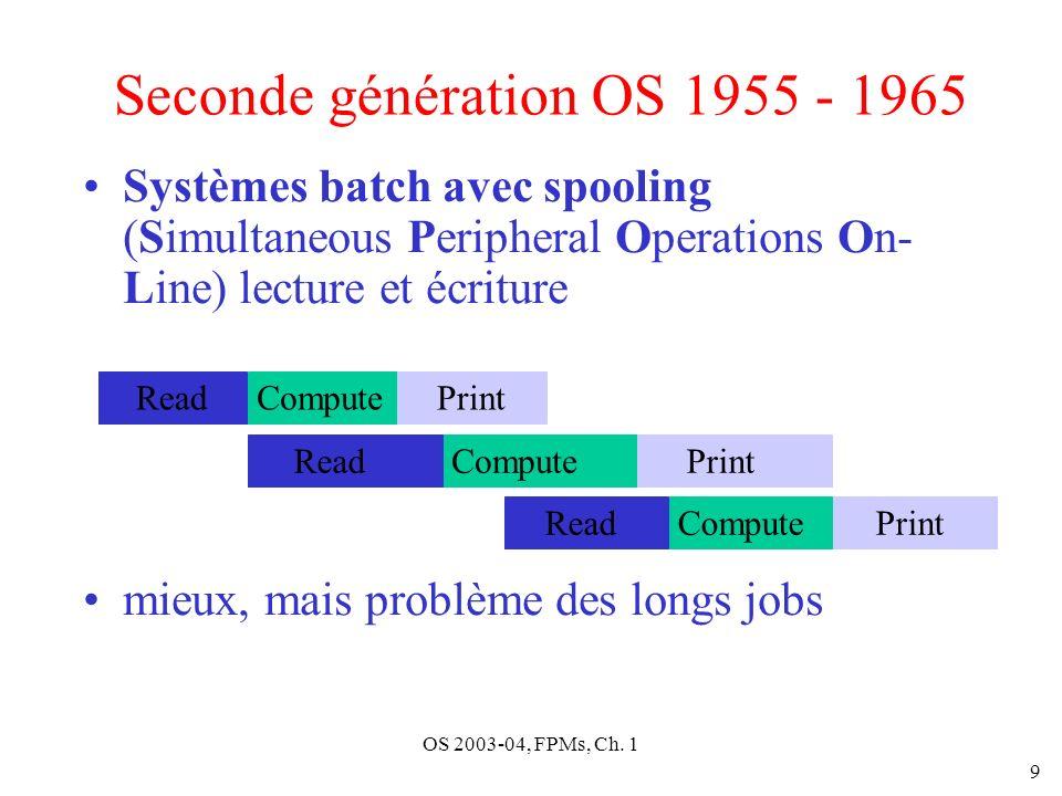 Seconde génération OS 1955 - 1965