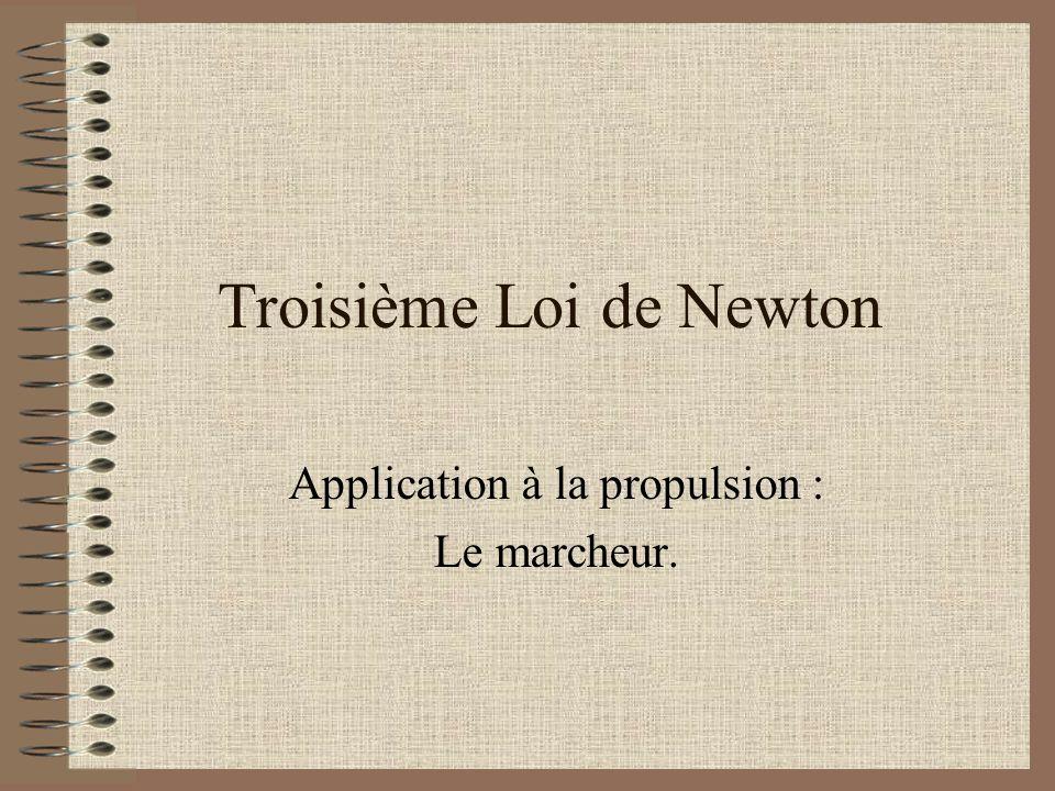 Troisième Loi de Newton