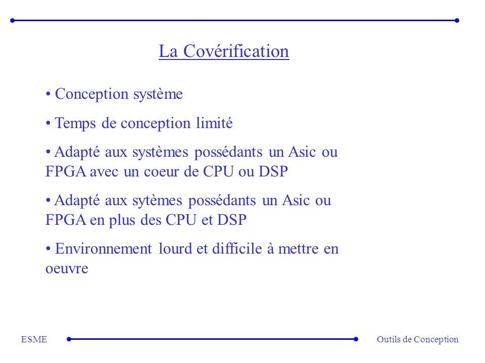 La Covérification Conception système Temps de conception limité