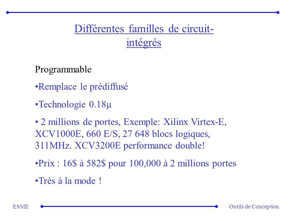 Différentes familles de circuit-intégrés