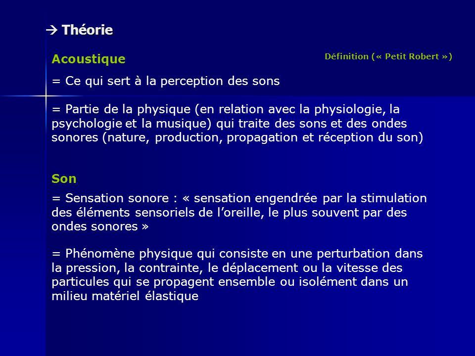  Théorie Acoustique = Ce qui sert à la perception des sons
