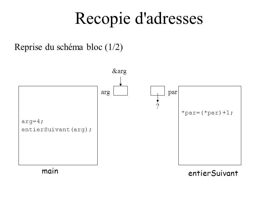 Recopie d adresses Reprise du schéma bloc (1/2) main entierSuivant