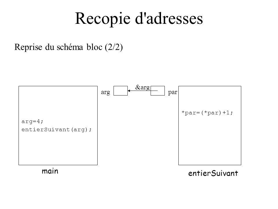 Recopie d adresses Reprise du schéma bloc (2/2) main entierSuivant