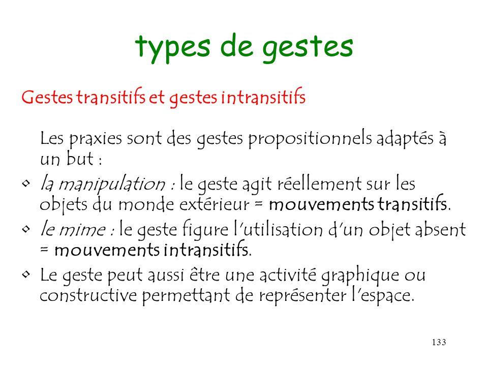 types de gestes Gestes transitifs et gestes intransitifs Les praxies sont des gestes propositionnels adaptés à un but :