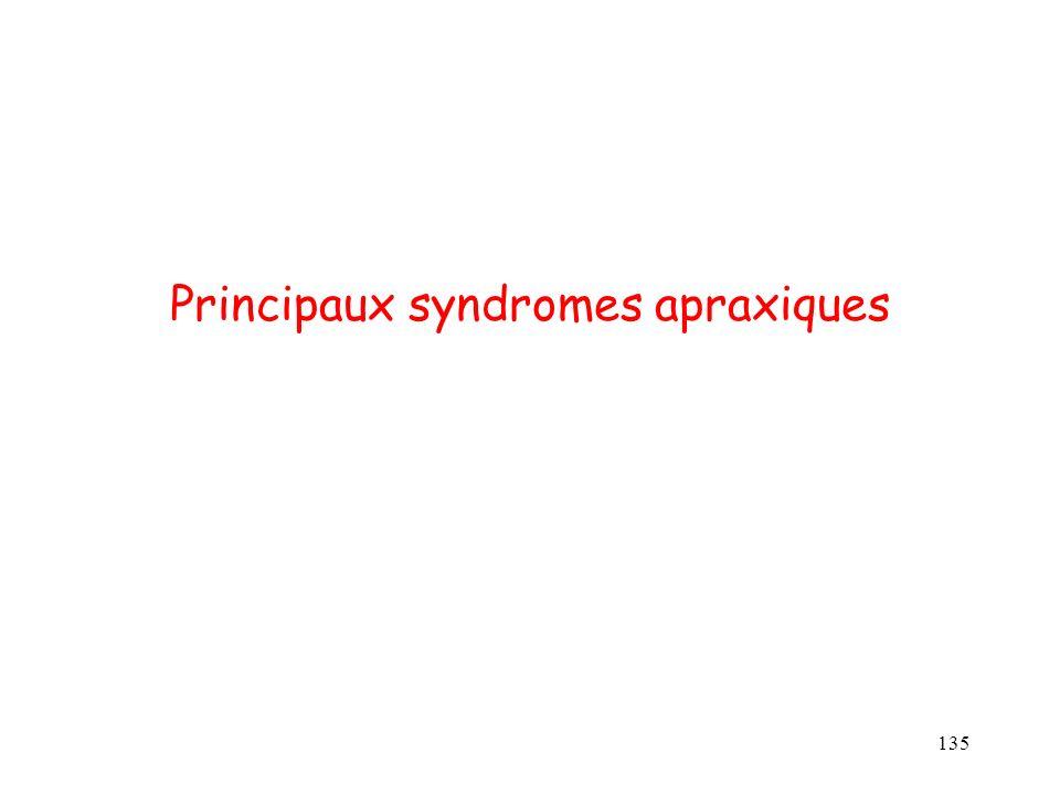 Principaux syndromes apraxiques