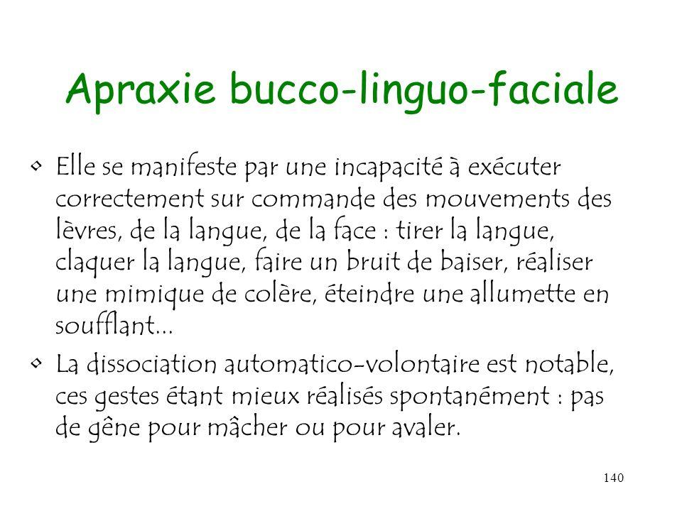 Apraxie bucco-linguo-faciale