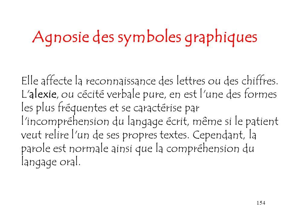 Agnosie des symboles graphiques
