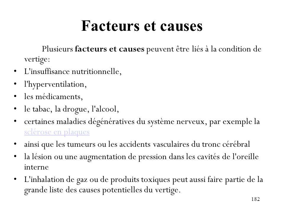 Facteurs et causes Plusieurs facteurs et causes peuvent être liés à la condition de vertige: L insuffisance nutritionnelle,