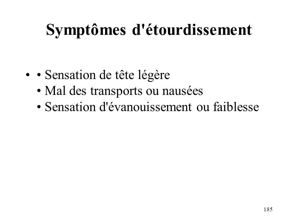 Symptômes d étourdissement