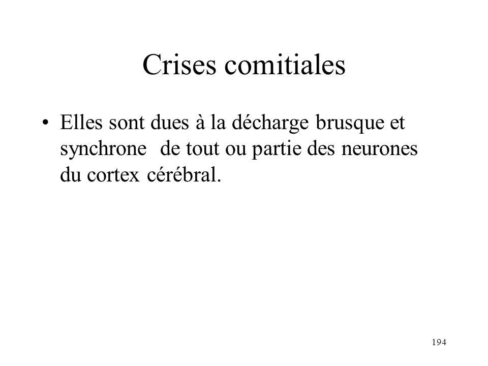 Crises comitiales Elles sont dues à la décharge brusque et synchrone de tout ou partie des neurones du cortex cérébral.