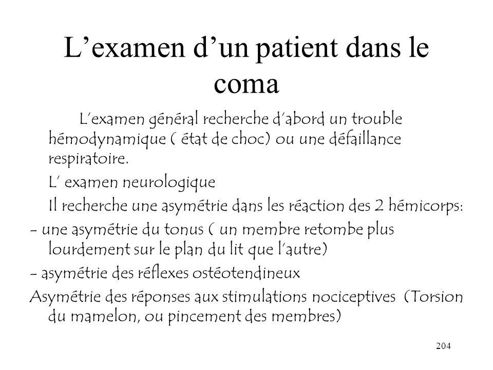 L'examen d'un patient dans le coma