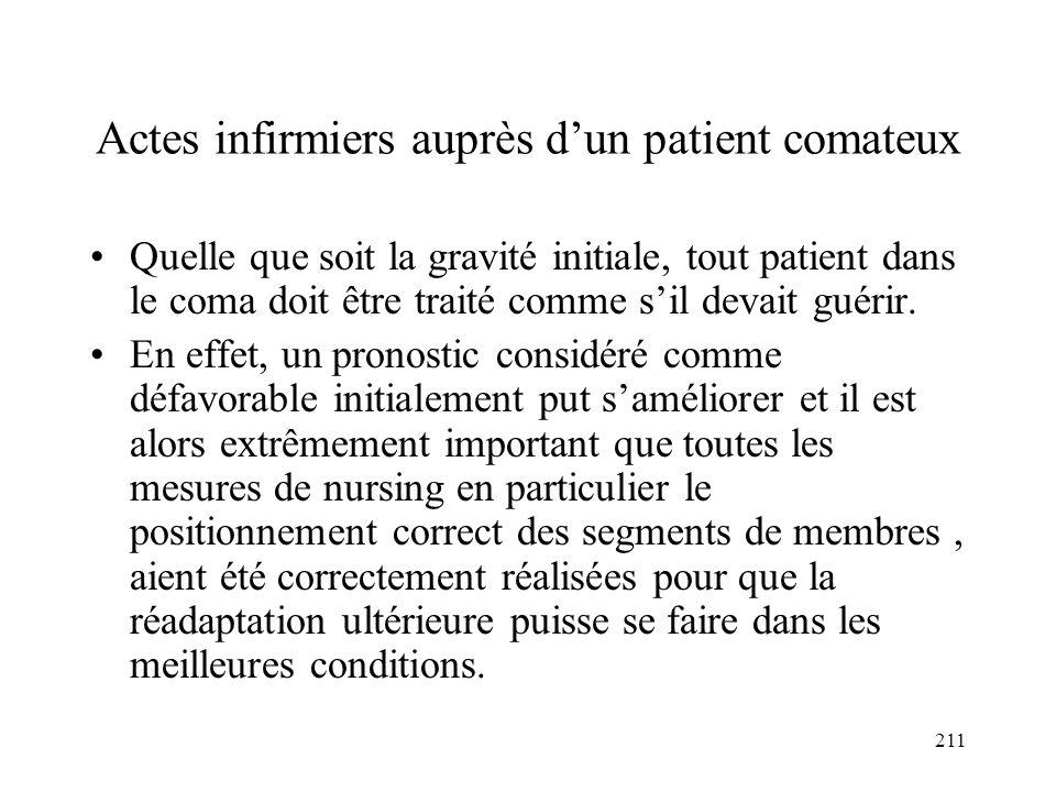 Actes infirmiers auprès d'un patient comateux