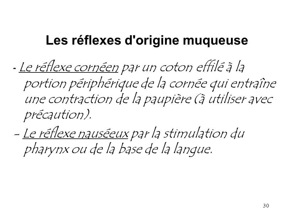 Les réflexes d origine muqueuse
