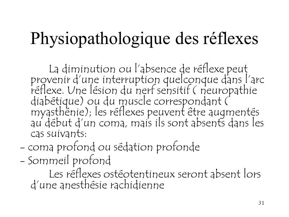 Physiopathologique des réflexes