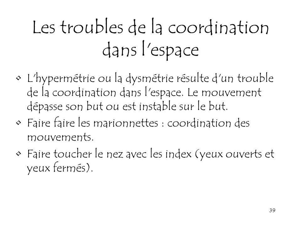Les troubles de la coordination dans l espace