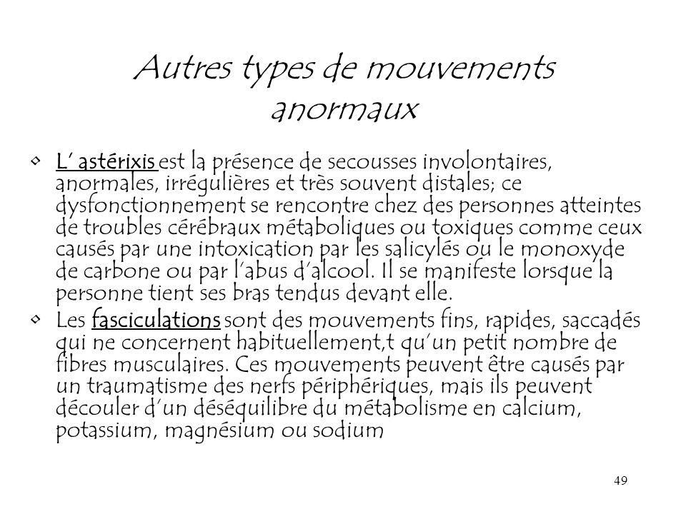 Autres types de mouvements anormaux