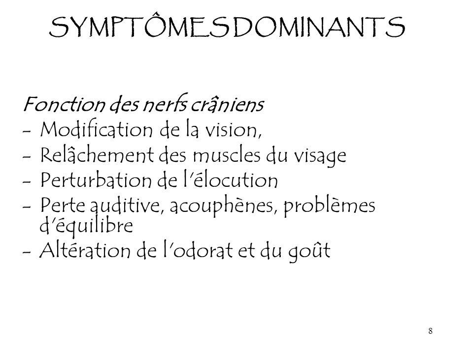 SYMPTÔMES DOMINANTS Fonction des nerfs crâniens. Modification de la vision, Relâchement des muscles du visage.