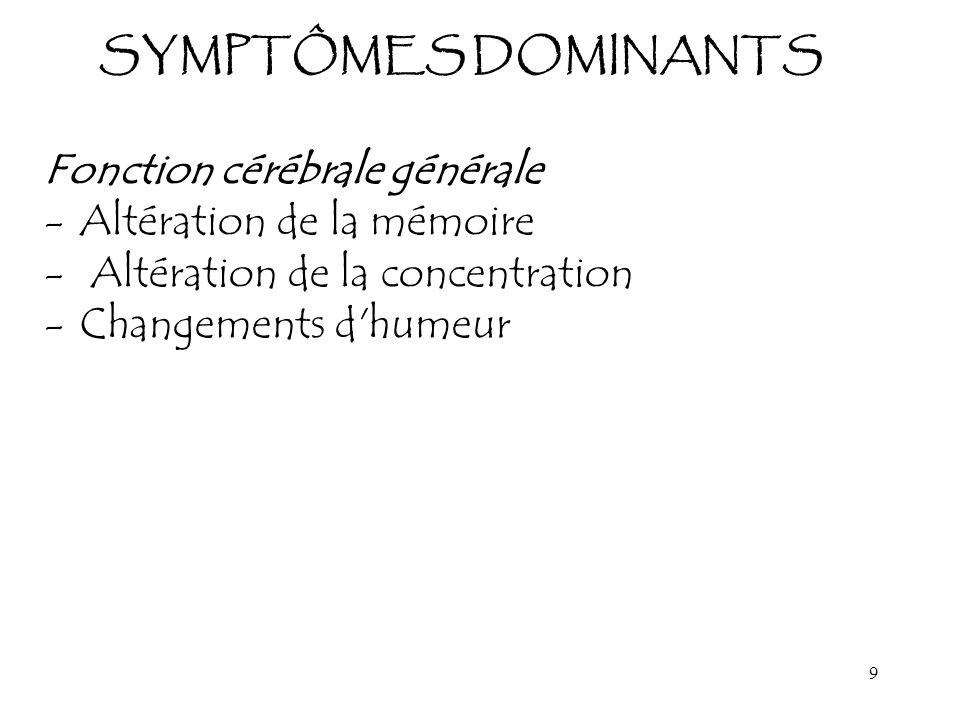 SYMPTÔMES DOMINANTS Fonction cérébrale générale. Altération de la mémoire. Altération de la concentration.